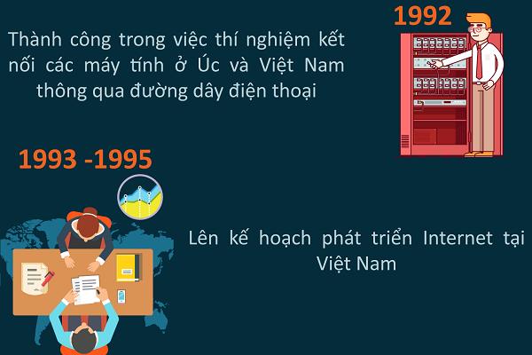 thành tưu công nghệ Việt Nam