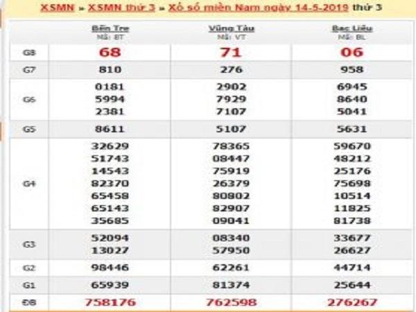 Nhận định con số trông KQXSMN ngày 22/07 chuẩn xác
