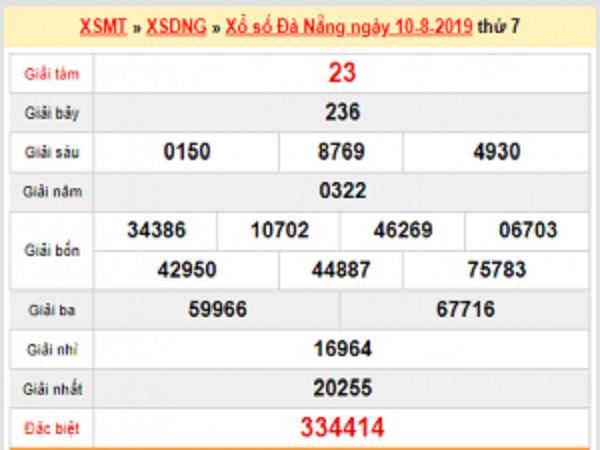 Phân tích kết quả xổ số Đà Nẵng ngày 14/08 chính xác