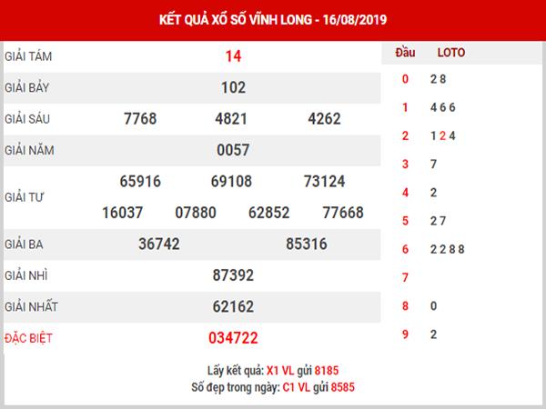 Dự đoán XSVL ngày 16/8/2019