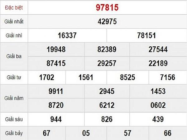 Phân tích kqxsmb ngày 24/10 chuẩn xác 100%