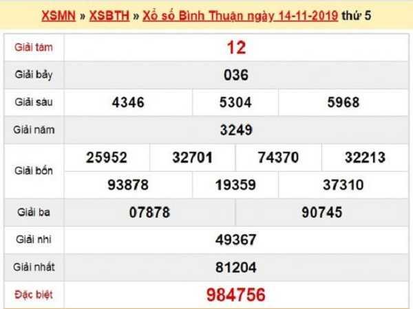 Bảng soi cầu xổ số bình thuận ngày 21/11 tỷ lệ trúng cao