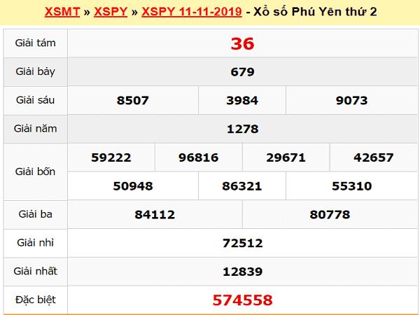 Tổng hợp phân tích kqxspy ngày 18/11