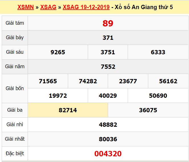 Quay thử dự đoán KQXS An Giang ngày 26/12/2019
