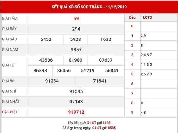 Thống kê SX Sóc Trăng thứ 4 ngày 18-12-2019