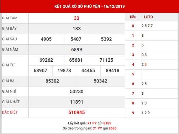 Thống kê XS Phú Yên thứ 2 ngày 23-12-2019