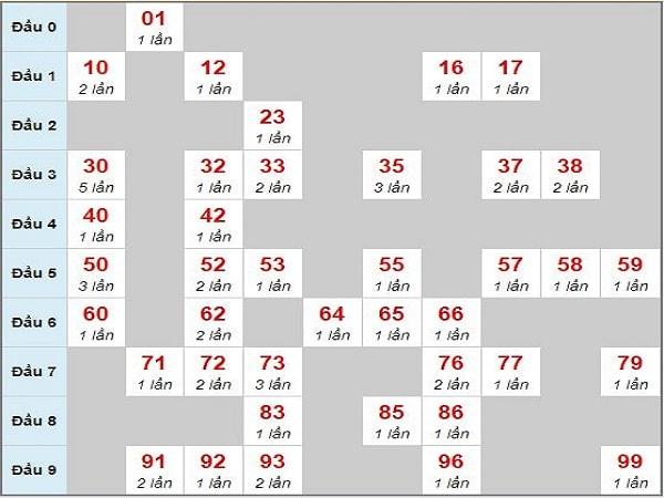 cau-mb-chay-3-ngay-7-2-2020-min