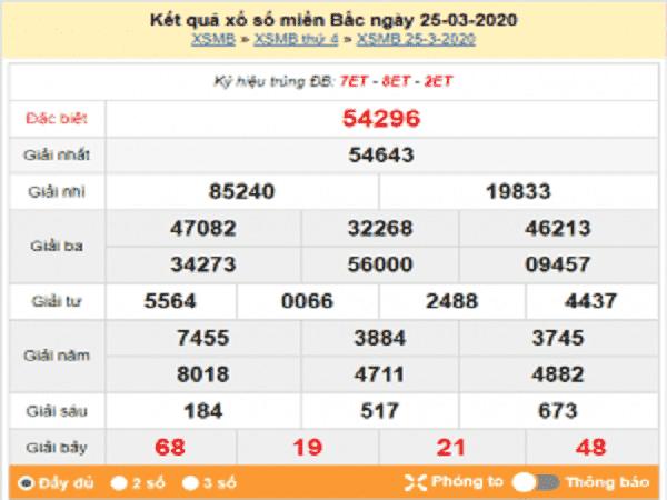 Thống kê vip kqxsmb ngày 26/03/2020 của các cao thủ