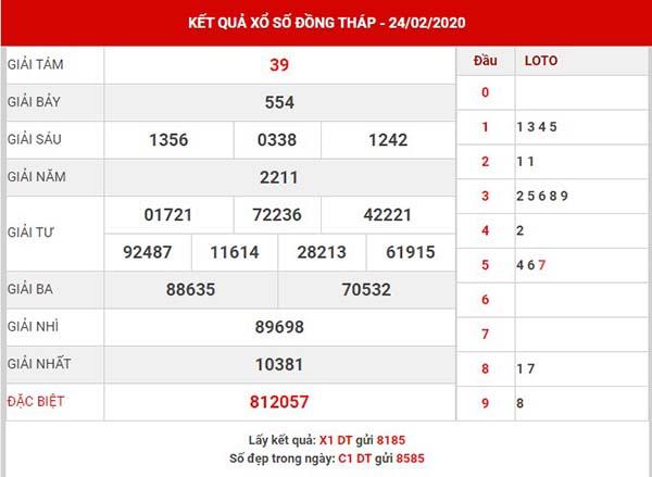 Thống kê xs Đồng Tháp thứ 2 ngày 02-03-2020