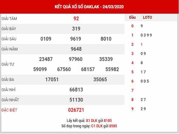 Thống kê XSDLK ngày 31/3/2020