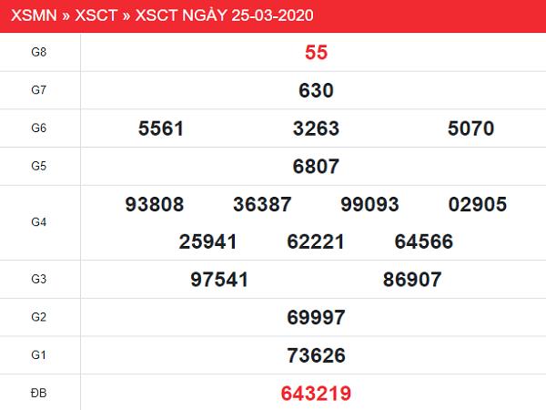 XSCT-25-3-min