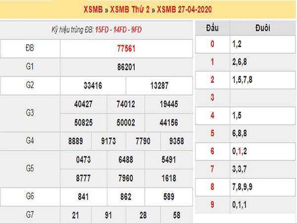 Bảng KQXSMB - Phân tích xổ số miền bắc ngày 28/04 tỷ lệ trúng cao