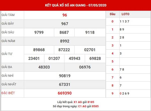 Soi cầu số đẹp XS An Giang thứ 5 ngày 14-5-2020