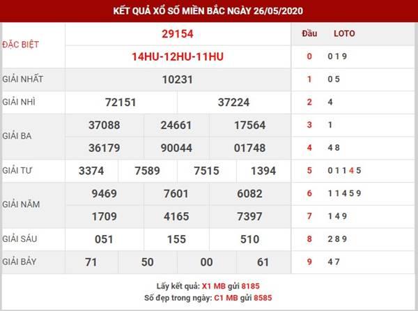 Phân tích kết quả XSMB thứ 4 ngày 27-5-2020