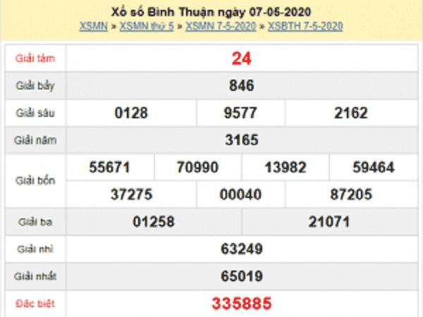 Nhận định KQXSBT- xổ số bình thuận ngày 14/05 tỷ lệ trúng cao