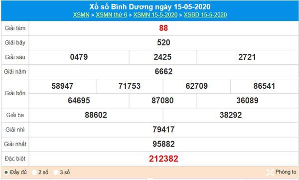 Dự đoán XSBD 22/5/2020 - KQXS Bình Dương thứ 6
