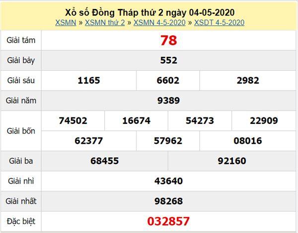 Dự đoán XSDT 11/5/2020 - KQXS Đồng Tháp thứ hai