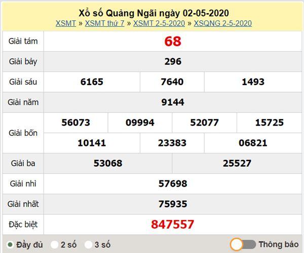 Soi cầu KQXS Quảng Ngãi 9/5/2020 - KQXSQNG thứ 7
