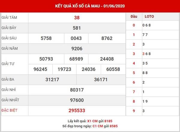 Phân tích kết quả SX Cà Mau thứ 2 ngày 8-6-2020