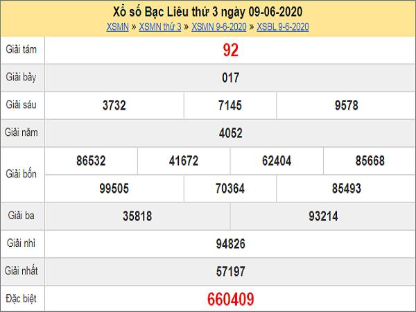 Phân tích XSBL 16/6/2020