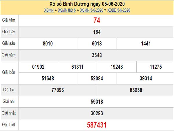 ket-qua-xo-so-binh-duong-ngay-5-6-2020-min