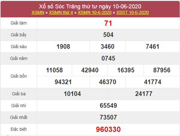 Soi cầu XSST 17/6/2020 chốt lô số đẹp cực chuẩn
