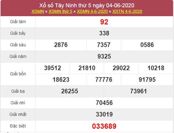 Soi cầu XSTN 11/6/2020 chốt KQXS Tây Ninh thứ 5