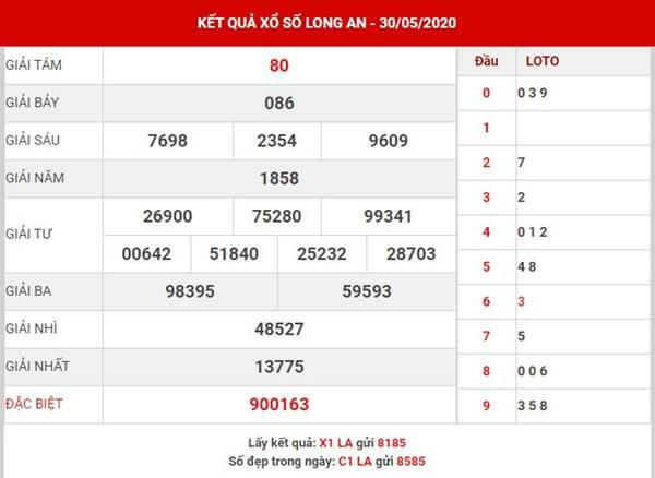 Dự đoán xổ số Long An thứ 7 ngày 6-6-2020