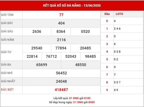 Thống kê XS Đà Nẵng thứ 4 ngày 17-6-2020