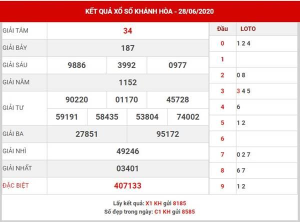 Thống kê kết quả SX Khánh Hòa thứ 4 ngày 1-7-2020