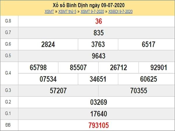 Soi cầu XSBDI 16/7/2020