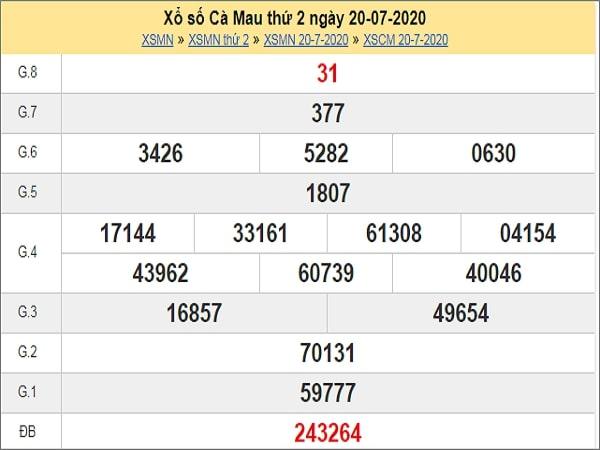 Nhận định XSCM 27/7/2020