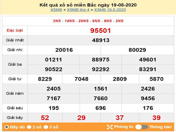 Dự đoán KQXSMB- xổ số miền bắc thứ 5 ngày 20/08 hôm nay