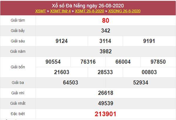 Phân tích XSDNG 29/8/2020 chốt KQXS Đà Nẵng thứ 7