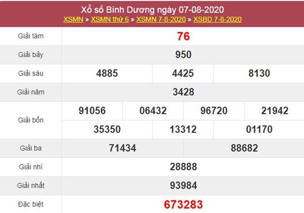 Soi Cầu Xsbd 14 8 2020 Chốt Lo Vip Binh Dương Thứ 6