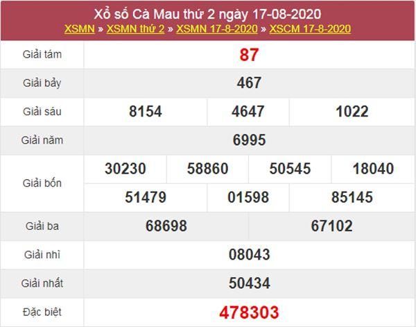 Soi cầu XSCM 24/8/2020 thứ 2 chi tiết và cực chuẩn