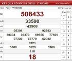 Dự đoán KQXSTN ngày 24/09/2020- dự đoán xổ số tây ninh hôm nay