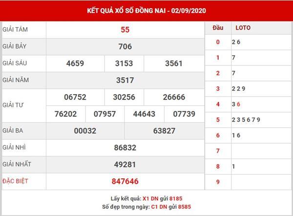 Dự đoán kết quả Sổ xố Đồng Nai thứ 4 ngày 9-9-2020