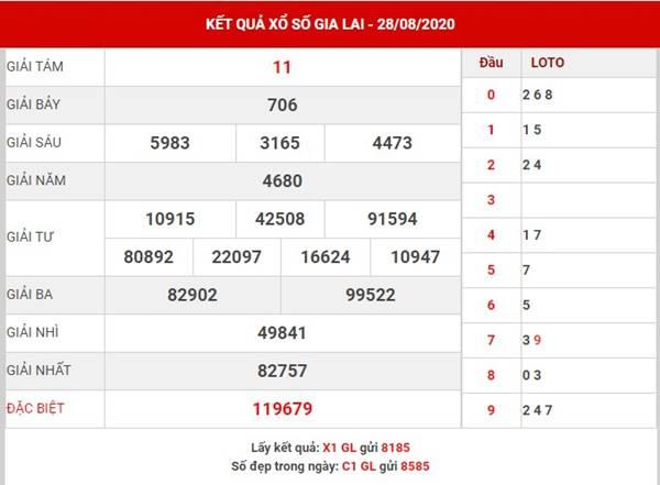 Thống kê KQXS Gia Lai thứ 6 ngày 4-9-2020