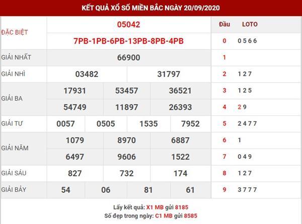 Phân tích số đẹp SX Miền Bắc thứ 2 ngày 21-9-2020