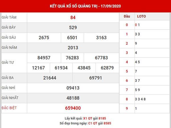 Phân tích xổ số Quảng Trị thứ 5 ngày 24-9-2020