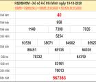 Phân tích XSHCM 24/10/2020