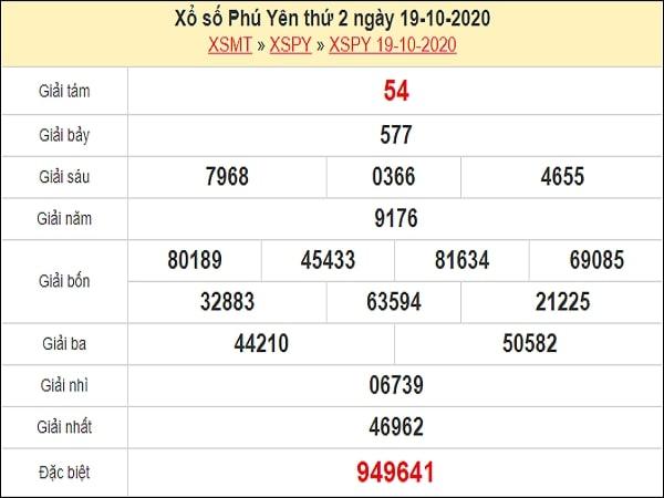 Dự đoán xổ số Phú Yên 26-10-2020