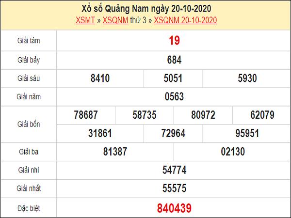 Dự đoán xổ số Quảng Nam 27-10-2020