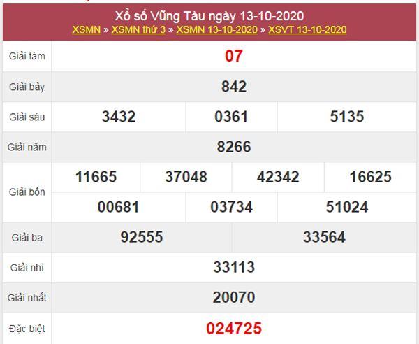 Soi cầu KQXS Vũng Tàu 20/10/2020 thứ 3 chính xác nhất