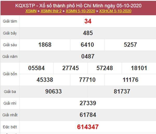 Thống kê XSHCM 10/10/2020 chốt lô Hồ Chí Minh chính xác nhất