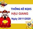 Thống kê XSHG ngày 28/11/2020