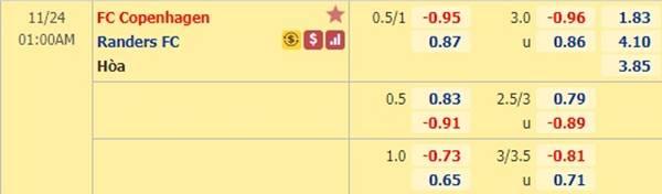 Nhận định bóng đá Chindia Targoviste vs Sepsi, 23h30 ngày 23/11. Sepsi được đánh giá cao về khả năng thắng trong trận đấu này.