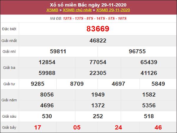 Dự đoán KQXSMB ngày 30/11/2020- xổ số miền bắc thứ 2