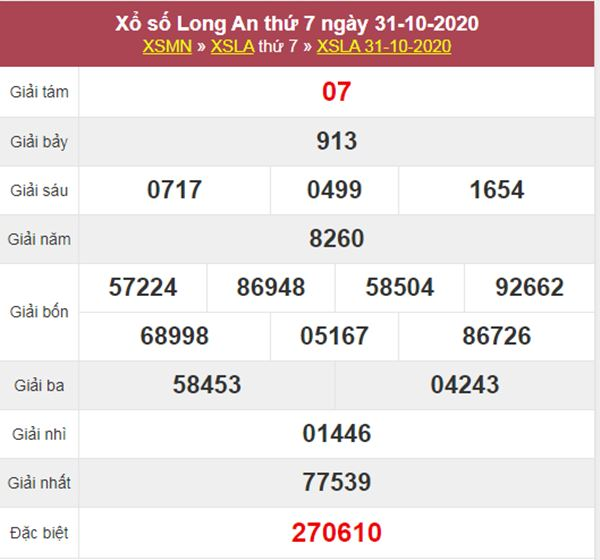 Nhận định KQXS Long An 7/11/2020 chốt XSLA thứ 7